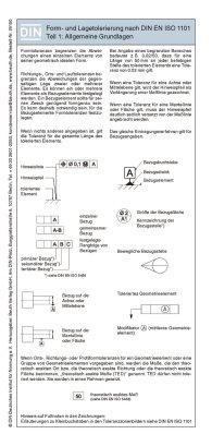 Form- und Lagetolerierung nach DIN EN ISO 1101; Teil 1: Allgemeine Grundlagen Faltblatt mit Auszügen aus der Norm 4.11.2014